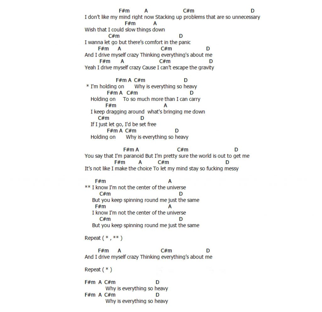 คอร์ดเพลง HEAVY - LINKIN PARK